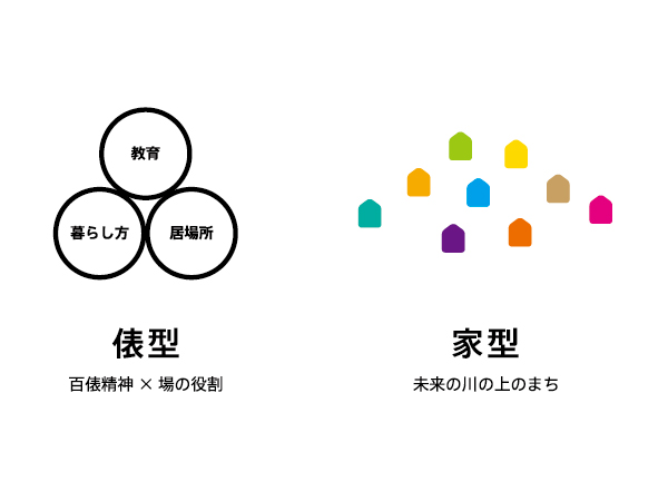 百俵館ロゴコンセプト